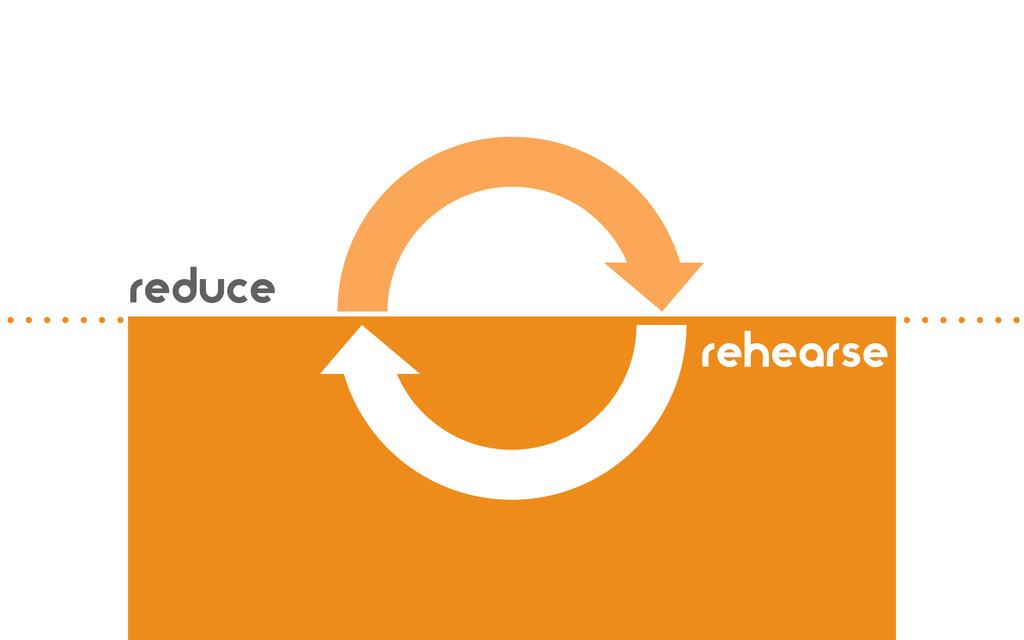 reduce rehearse