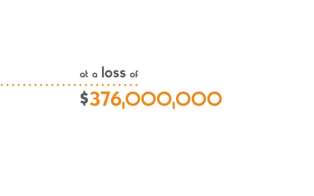 at a loss of $376,000,000