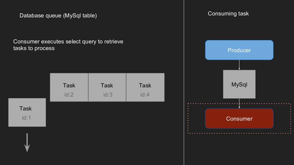 Producer Consuming task Consumer MySql Database...