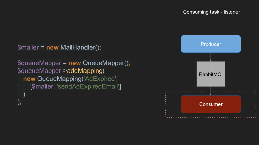 $mailer = new MailHandler(); $queueMapper = new...