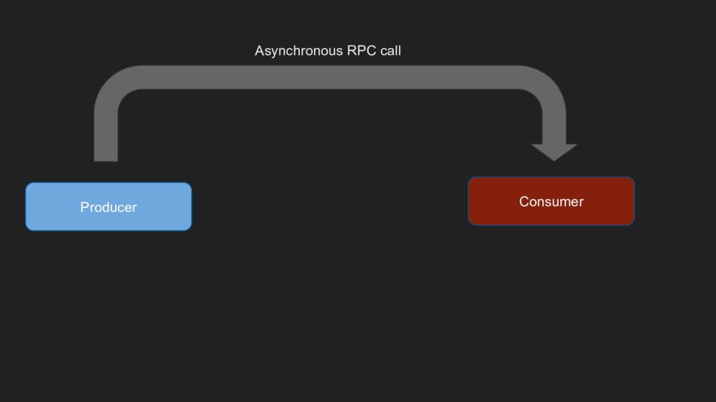 Producer Consumer Asynchronous RPC call