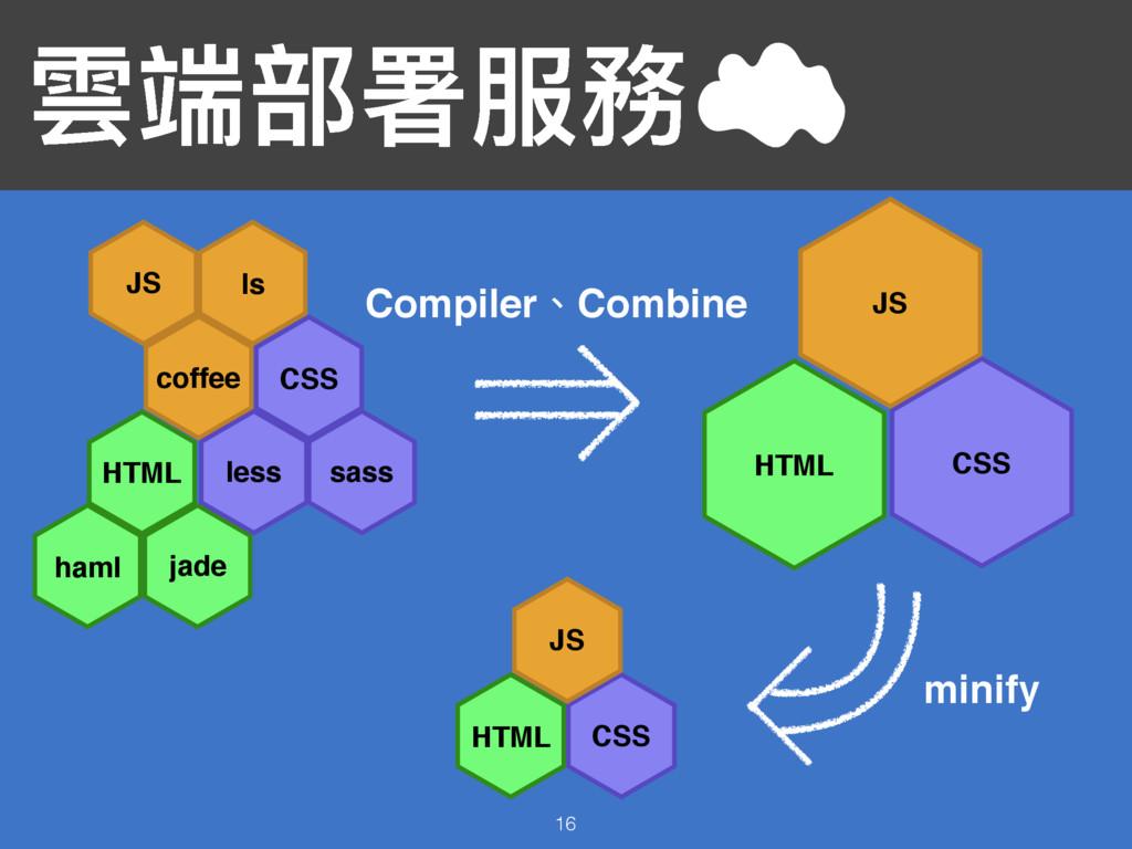 16 襇ᒒ蟂ᗟ๐率 JS ls coffee HTML jade haml CSS less ...