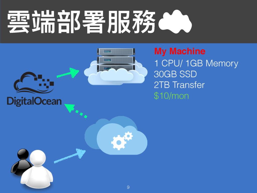 襇ᒒ蟂ᗟ๐率 9 My Machine 1 CPU/ 1GB Memory 30GB SSD ...