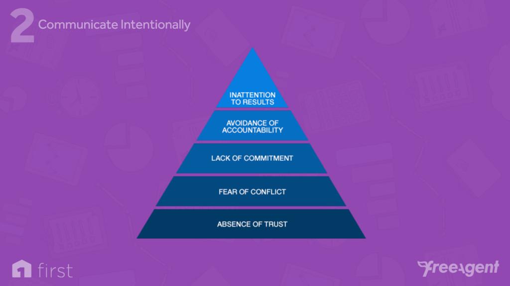 2Communicate Intentionally