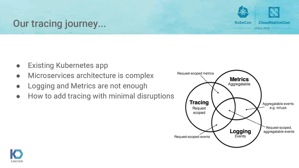Our tracing journey... ● Existing Kubernetes ap...