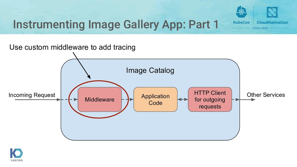 Instrumenting Image Gallery App: Part 1 Image C...