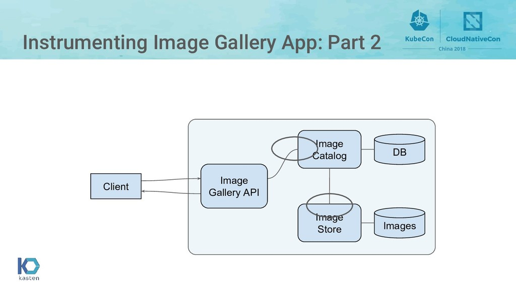 Instrumenting Image Gallery App: Part 2 Client ...