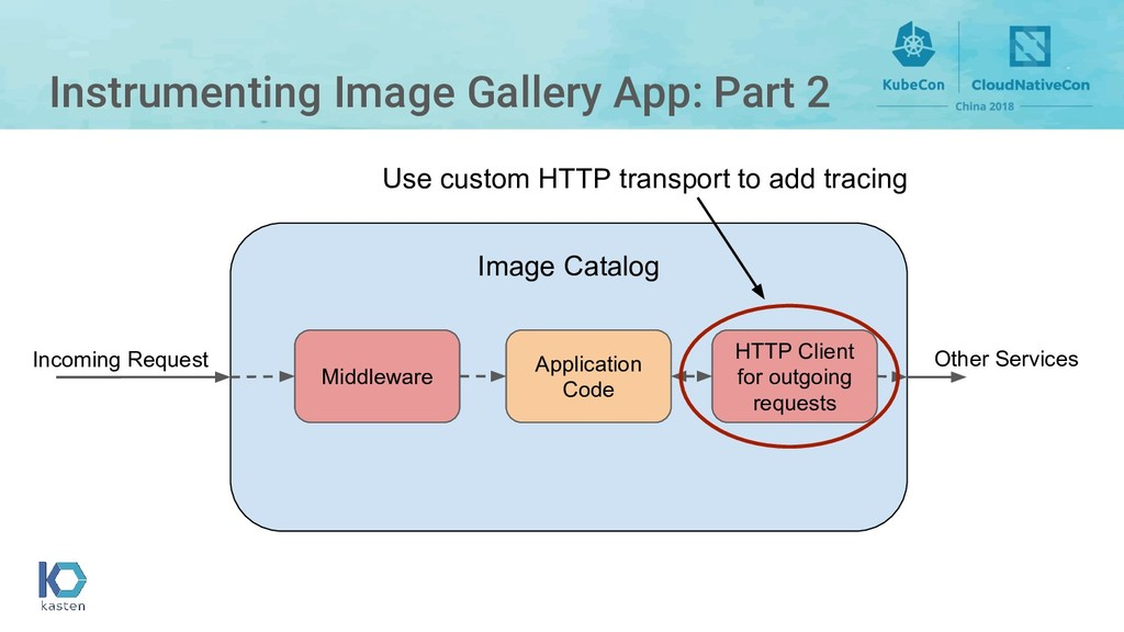 Instrumenting Image Gallery App: Part 2 Image C...