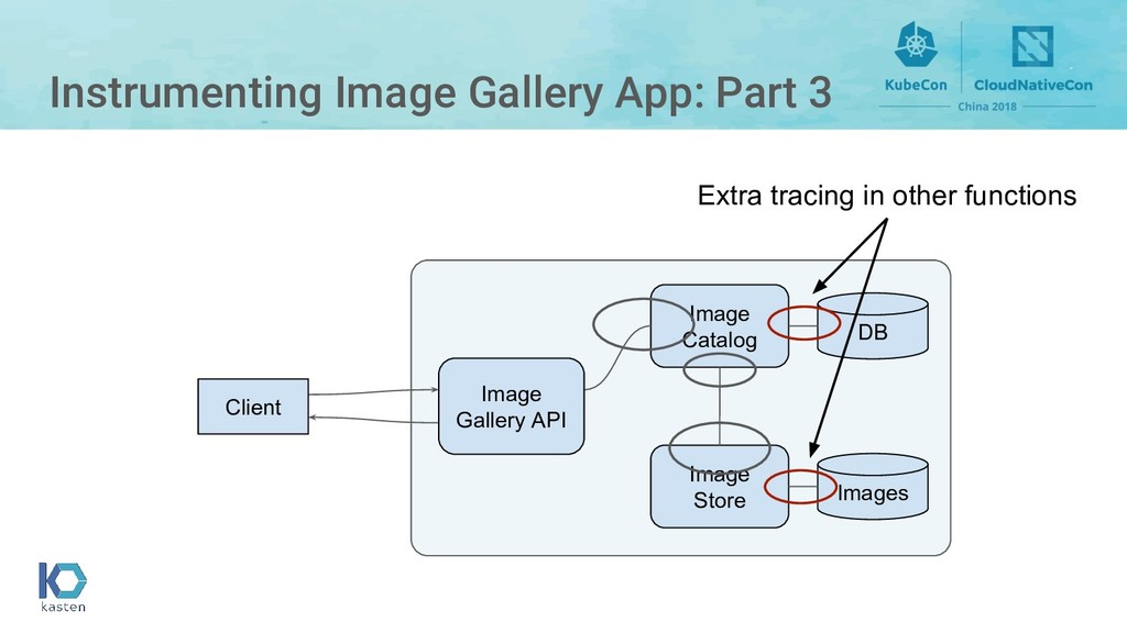 Instrumenting Image Gallery App: Part 3 Client ...