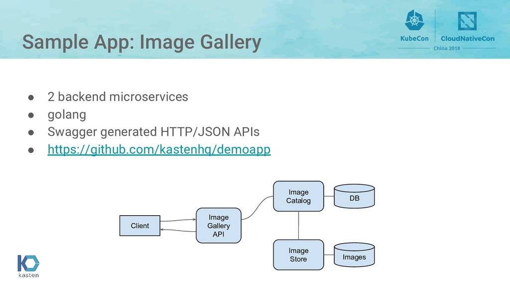 Sample App: Image Gallery Client Image Catalog ...