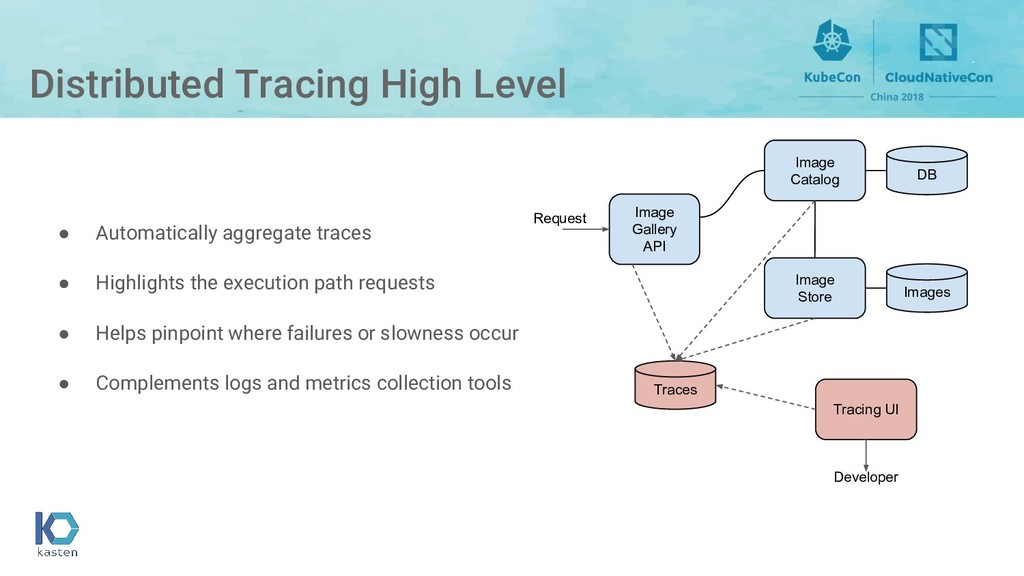 Distributed Tracing High Level ● Automatically ...