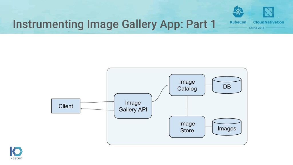 Instrumenting Image Gallery App: Part 1 Client ...