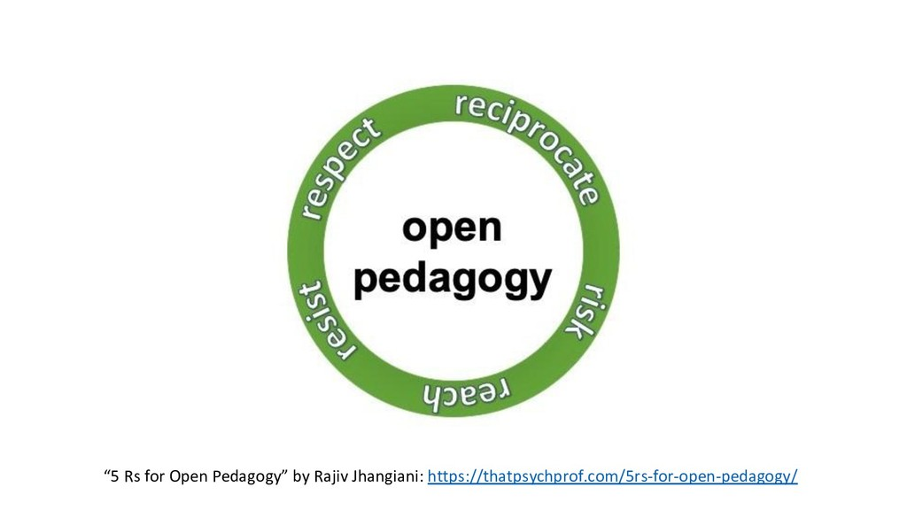 """5 Rs for Open Pedagogy"" by Rajiv Jhangiani: ht..."