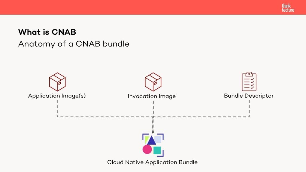 Anatomy of a CNAB bundle What is CNAB Applicati...