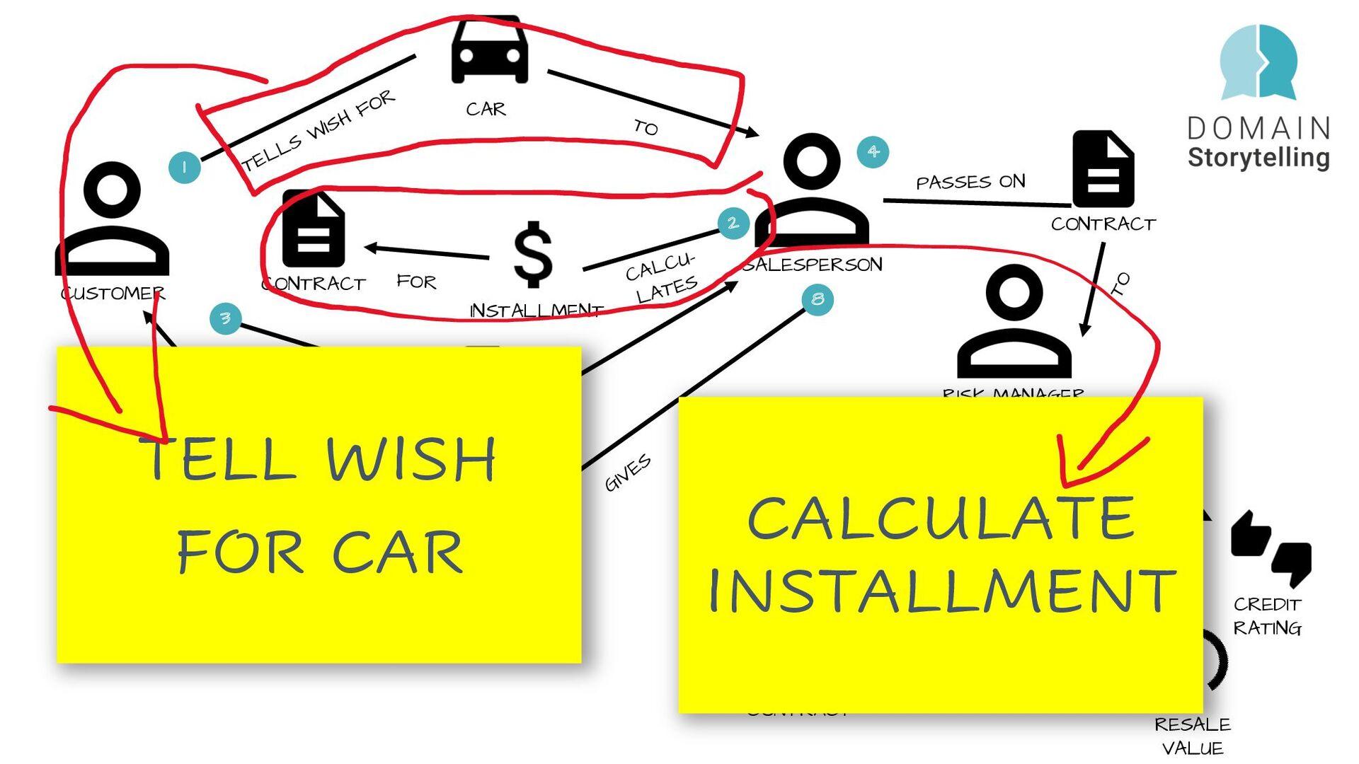 @hschwentner JVM: Packages Jigsaw-Modules