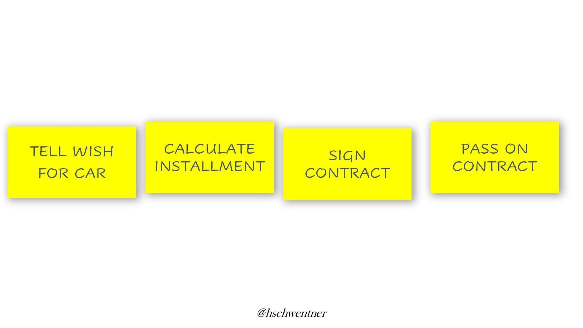 @hschwentner Cutting the Monolith