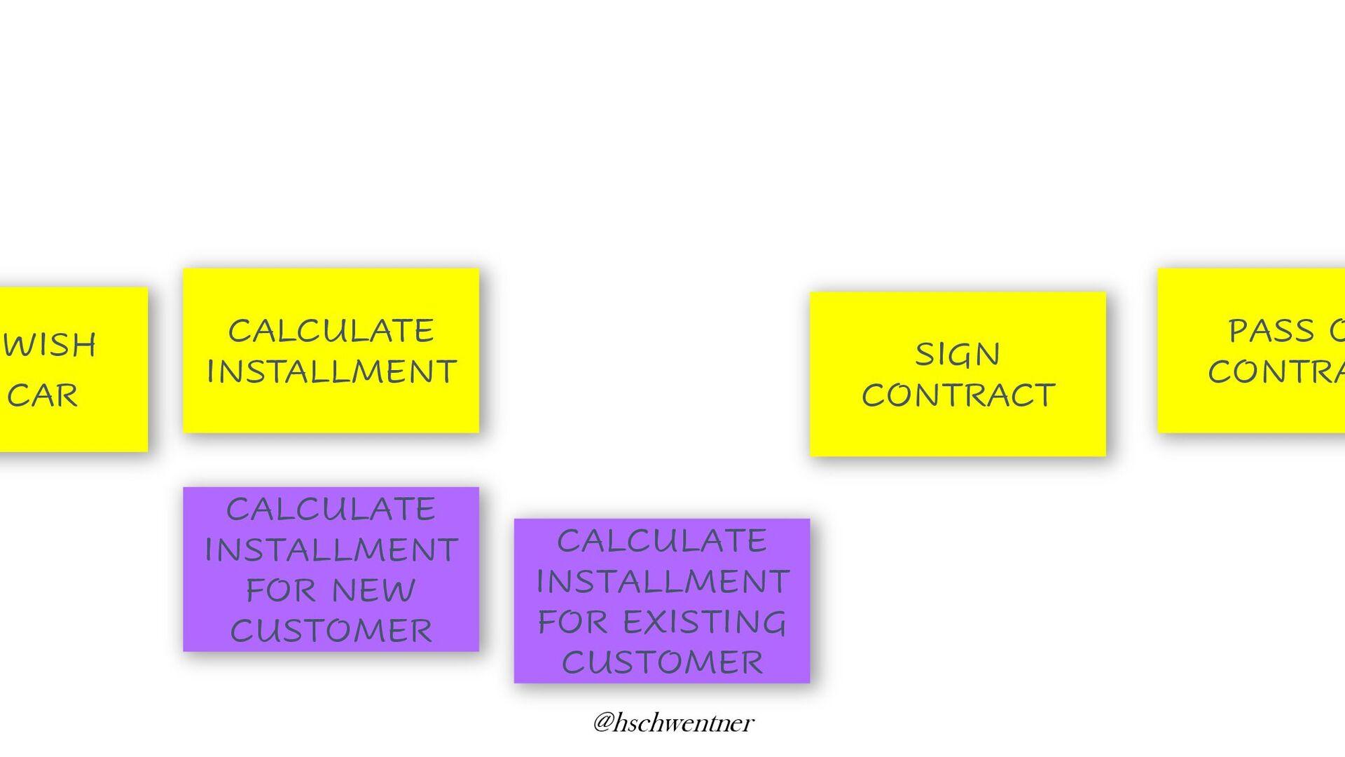 @hschwentner Brownfield