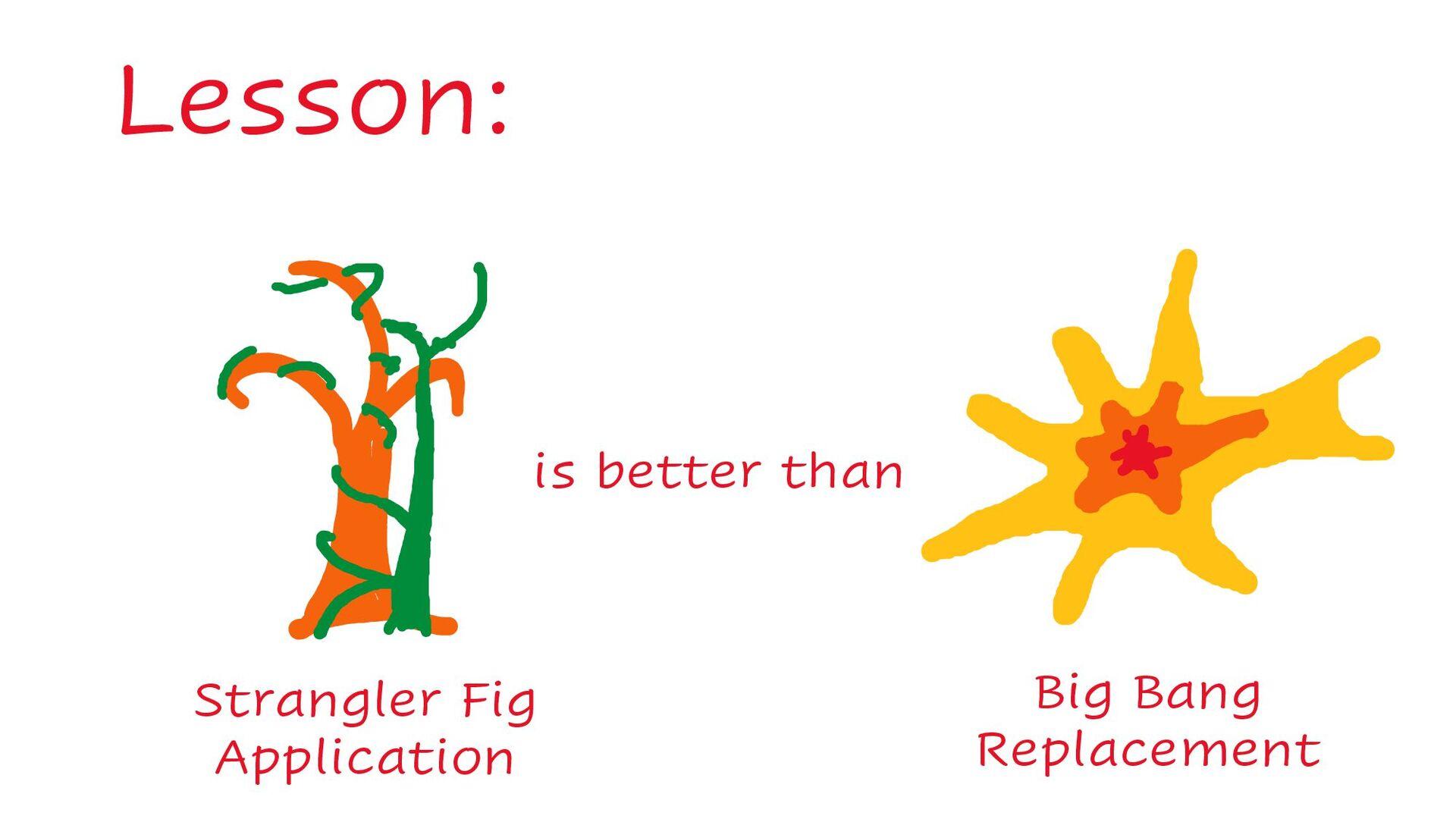 Henning Schwentner @hschwentner hs@wps.de DDD D...