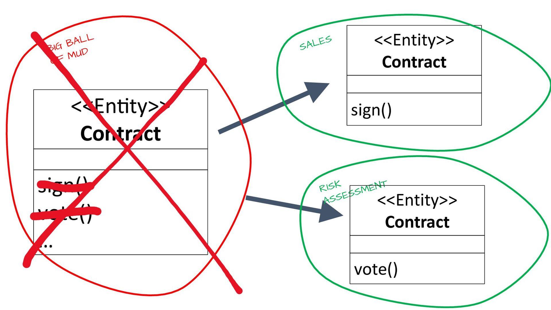 Stefan: sh@wps.de @hofstef speakerdeck.com/hofs...