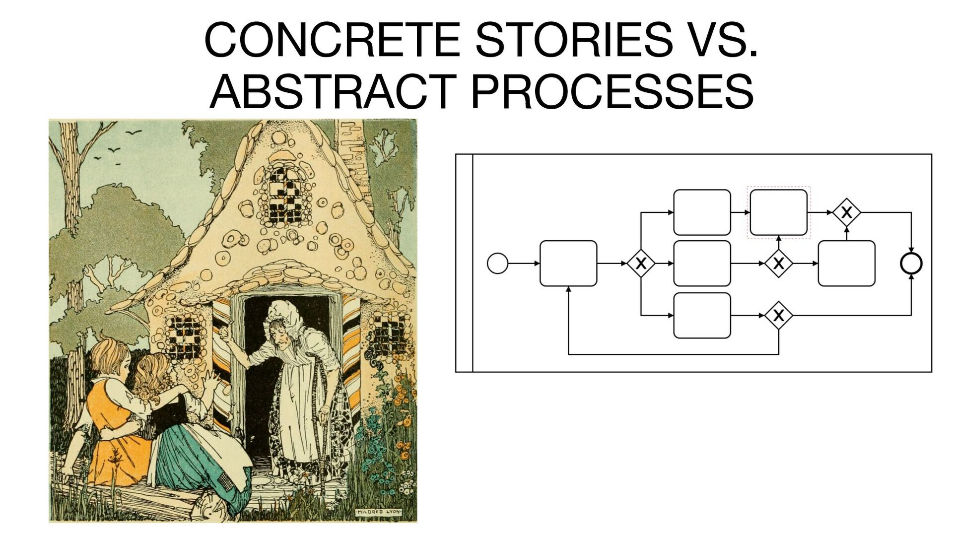 @hschwentner Risk manager contract votes