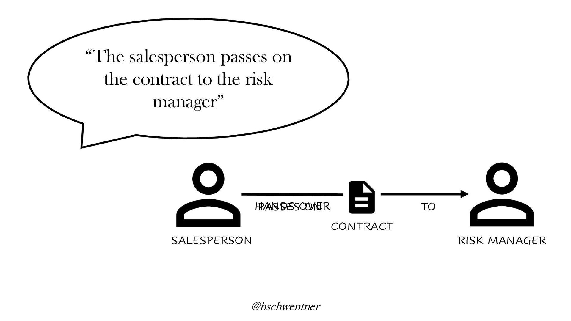 @hschwentner person group IT system