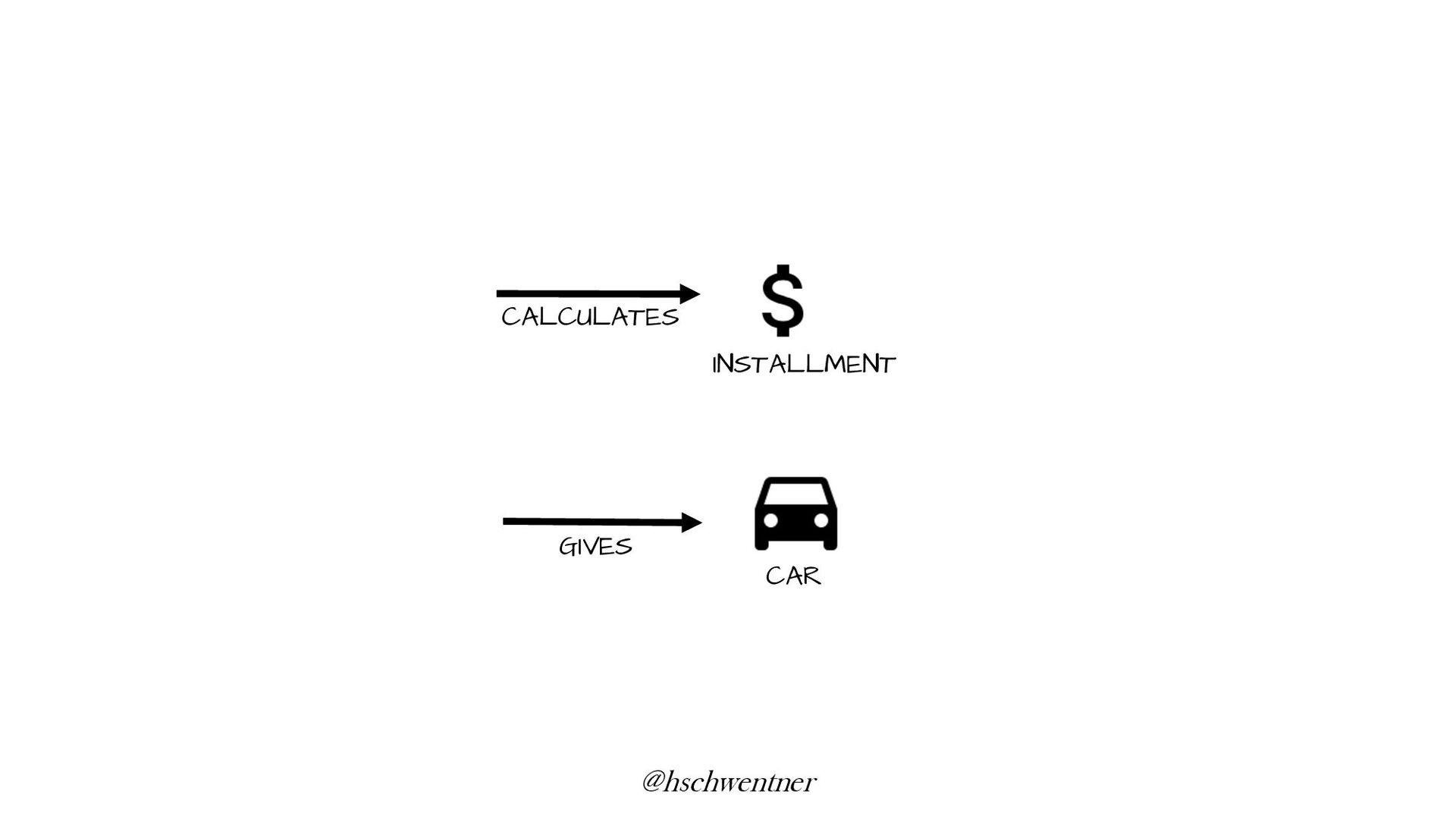 Scope Factors