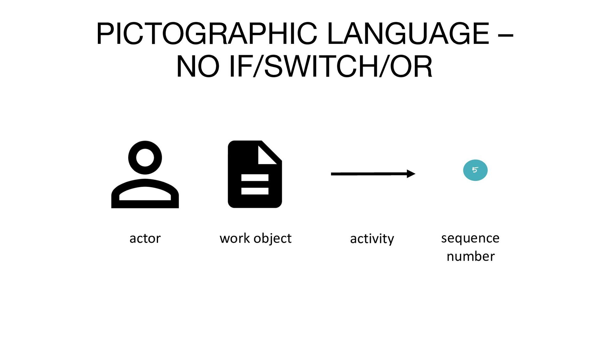 @hschwentner Travel to this conference by train