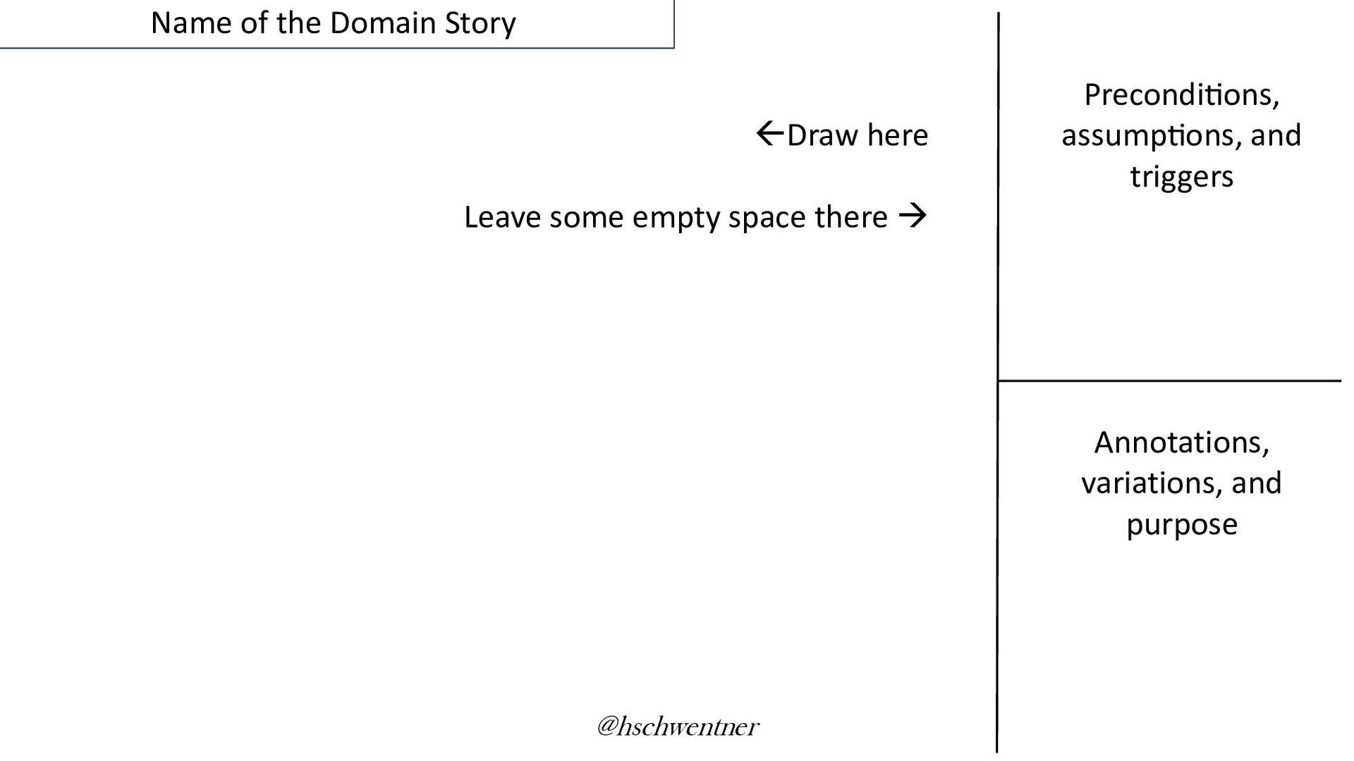 @hschwentner From Domain Story to User Story