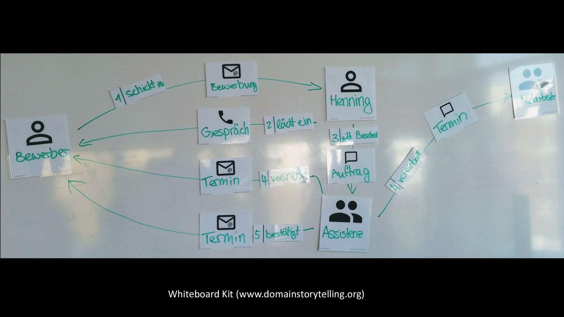 @hschwentner LeasingNinja.io