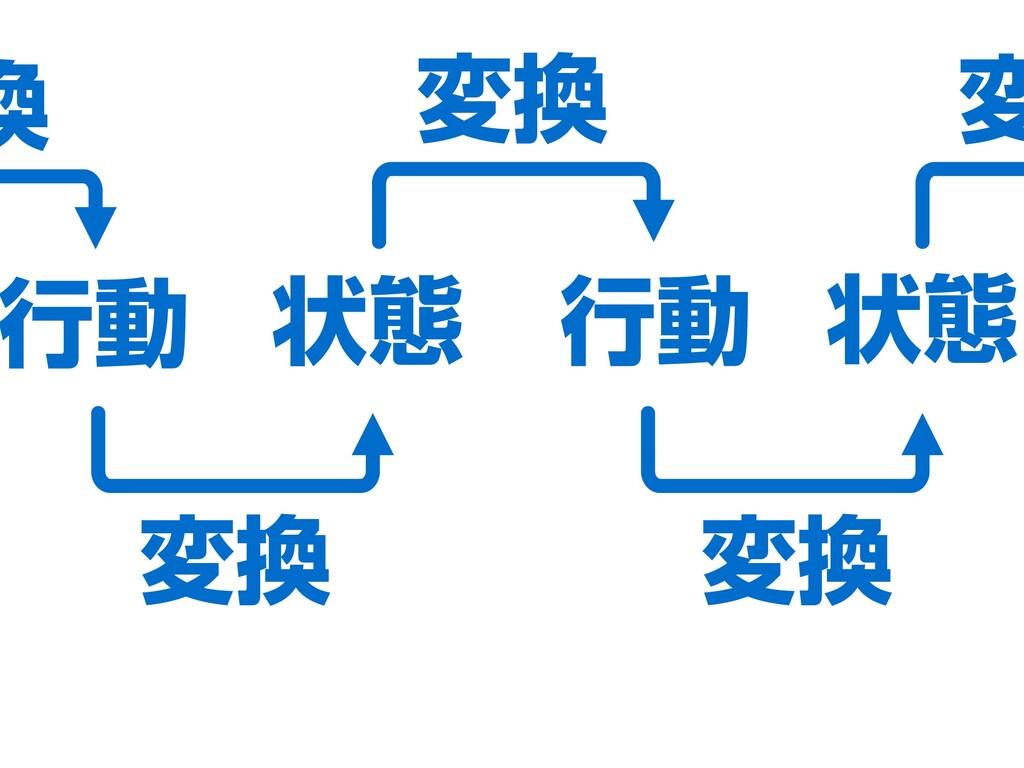 状態 行動 状態 変換 変換 変 変換 行動 換