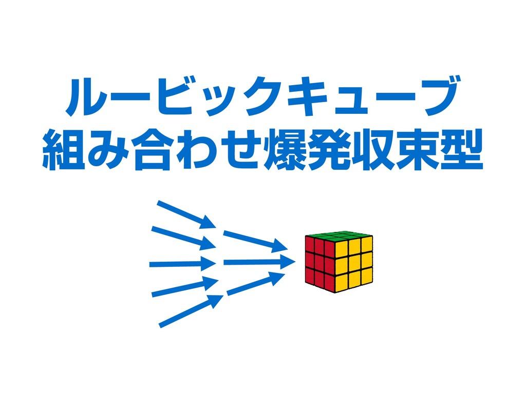 ルービックキューブ 組み合わせ爆発収束型