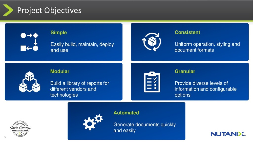 5 Project Objectives Automated Generate documen...