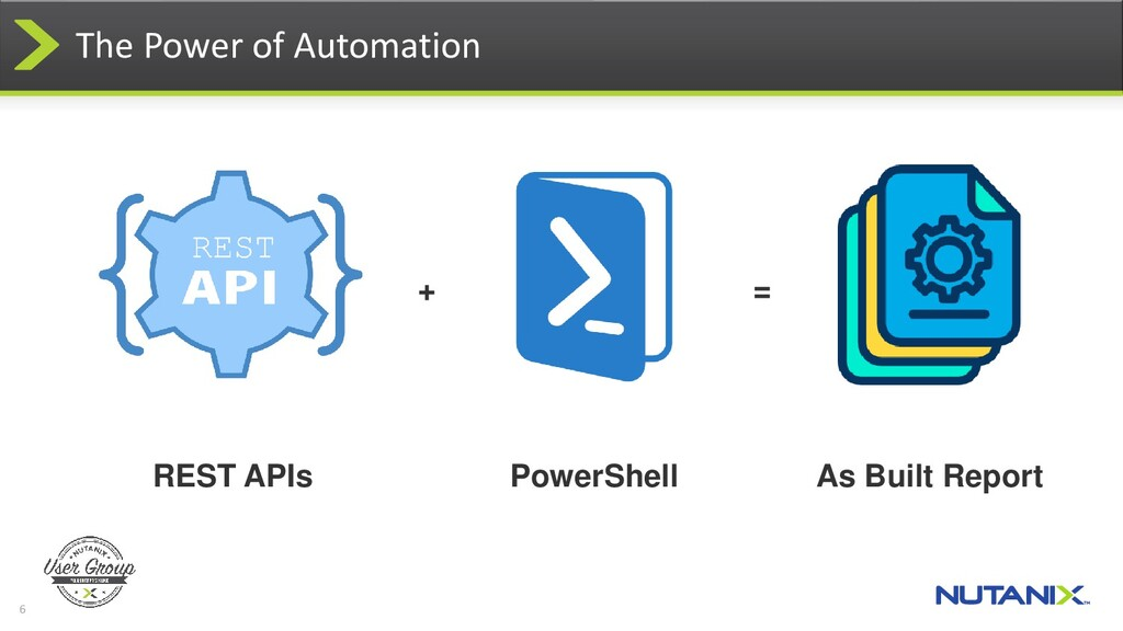 6 The Power of Automation REST APIs PowerShell ...