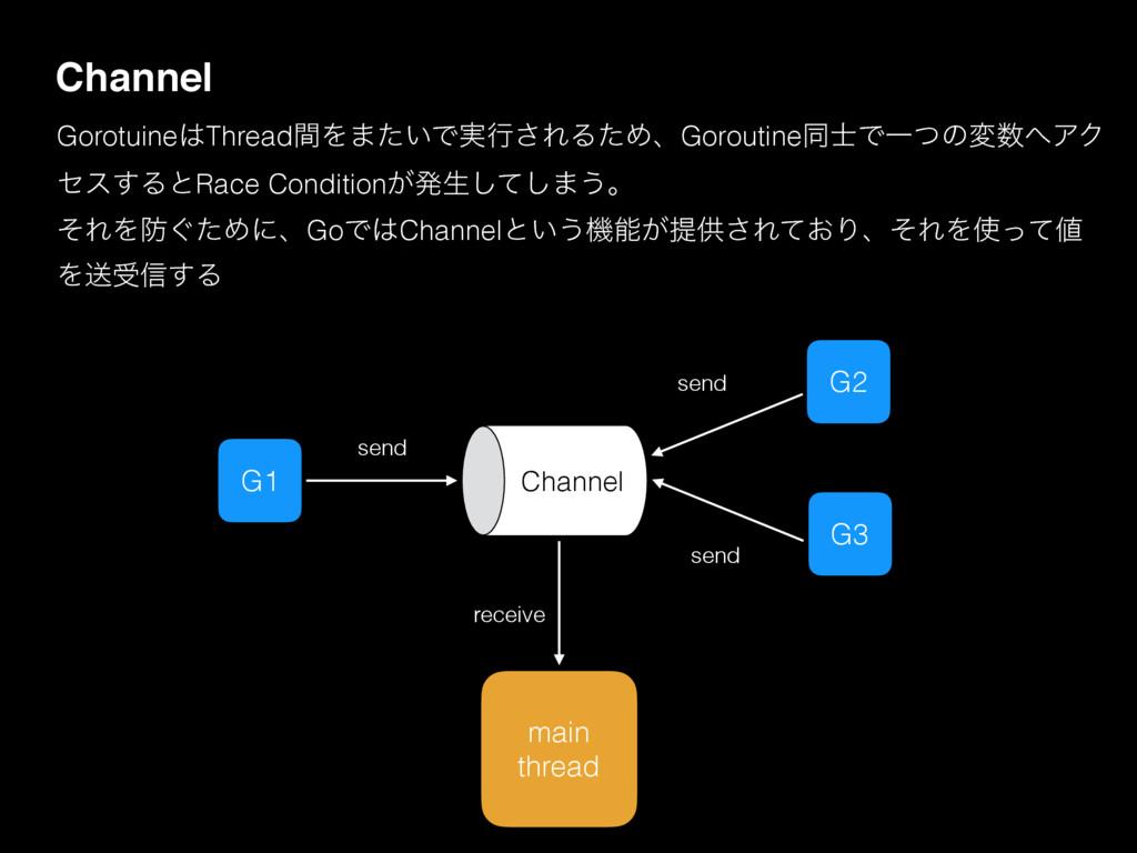 Channel GorotuineThreadؒΛ·͍ͨͰ࣮ߦ͞ΕΔͨΊɺGoroutine...