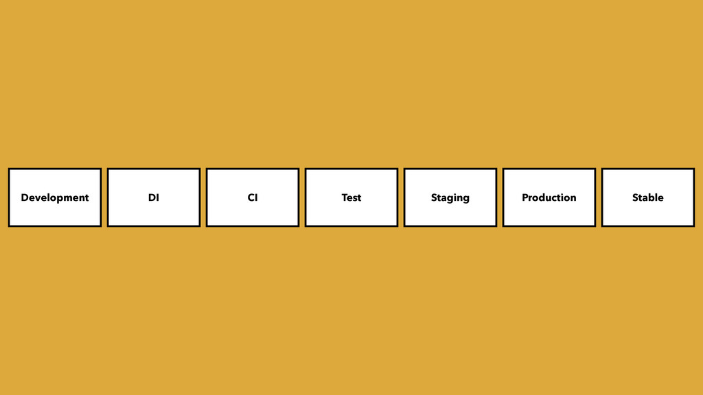 Development DI CI Test Staging Production Stable