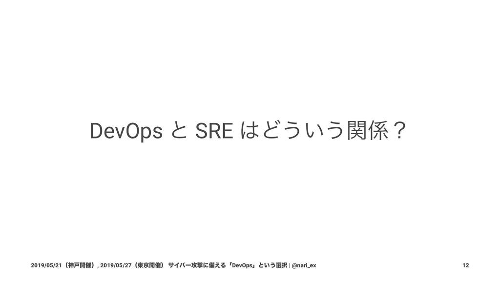 DevOps ͱ SRE Ͳ͏͍͏ؔʁ 2019/05/21ʢਆށ։࠵ʣ, 2019/05...