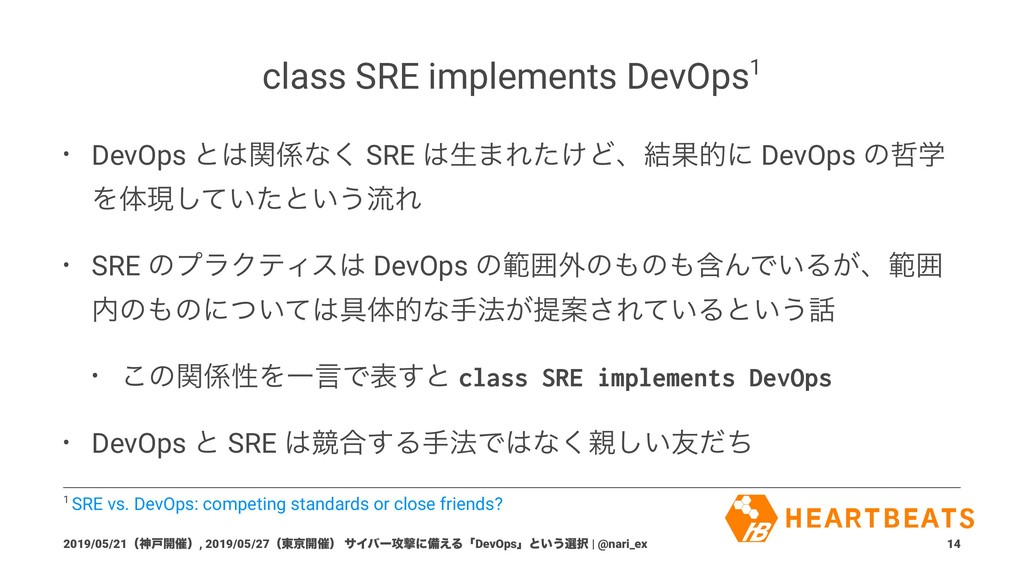 class SRE implements DevOps1 • DevOps ͱ͸ؔ܎ͳ͘ SR...