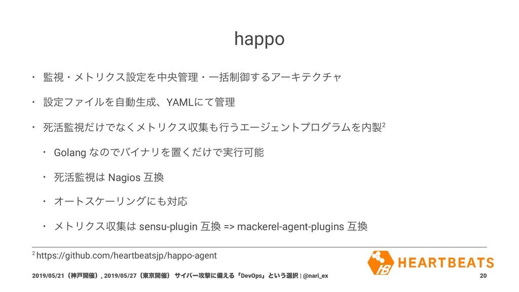happo • ࢹɾϝτϦΫεઃఆΛதԝཧɾҰ੍ׅޚ͢ΔΞʔΩςΫνϟ • ઃఆϑΝΠϧΛ...