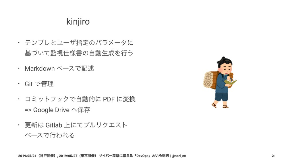 kinjiro • ςϯϓϨͱϢʔβࢦఆͷύϥϝʔλʹ ج͍ͮͯࢹ༷ॻͷࣗಈੜΛߦ͏ •...