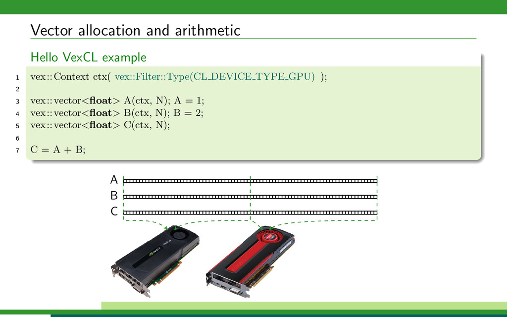 Vector allocation and arithmetic Hello VexCL ex...