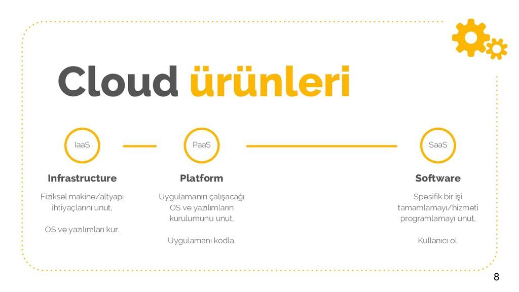 Cloud ürünleri 8 Infrastructure Fiziksel makine...