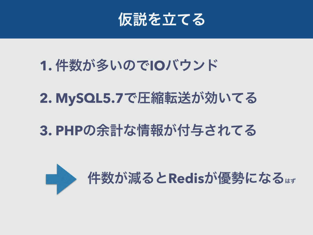 ԾઆΛཱͯΔ 1. ͕݅ଟ͍ͷͰIOόϯυ 2. MySQL5.7Ͱѹॖసૹ͕ޮ͍ͯΔ 3...
