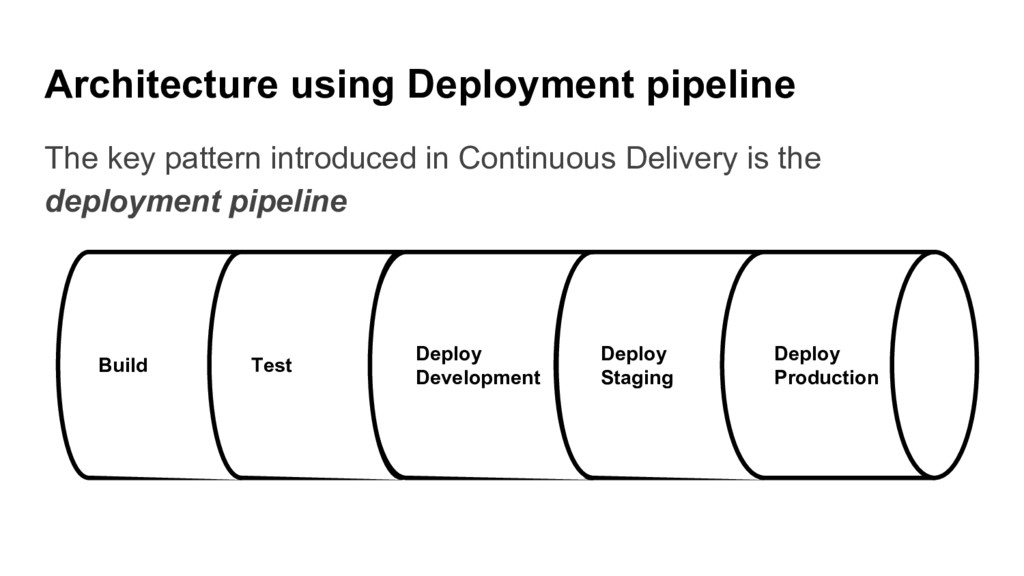 Architecture using Deployment pipeline The key ...