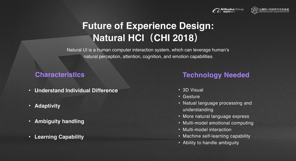 Future of Experience Design: Natural HCI(CHI 20...