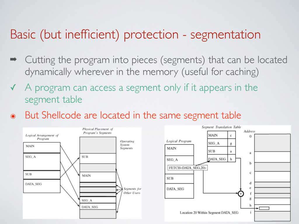 Basic (but inefficient) protection - segmentatio...