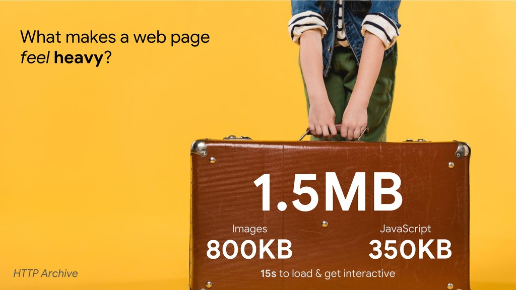 What makes a web page feel heavy? 1.5MB 800KB I...