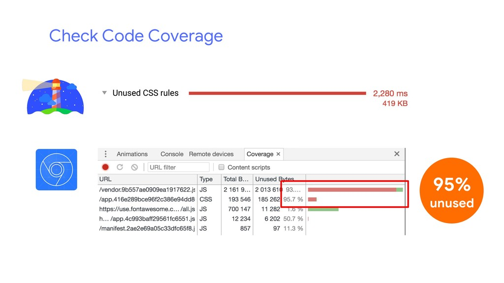 Check Code Coverage 95% unused