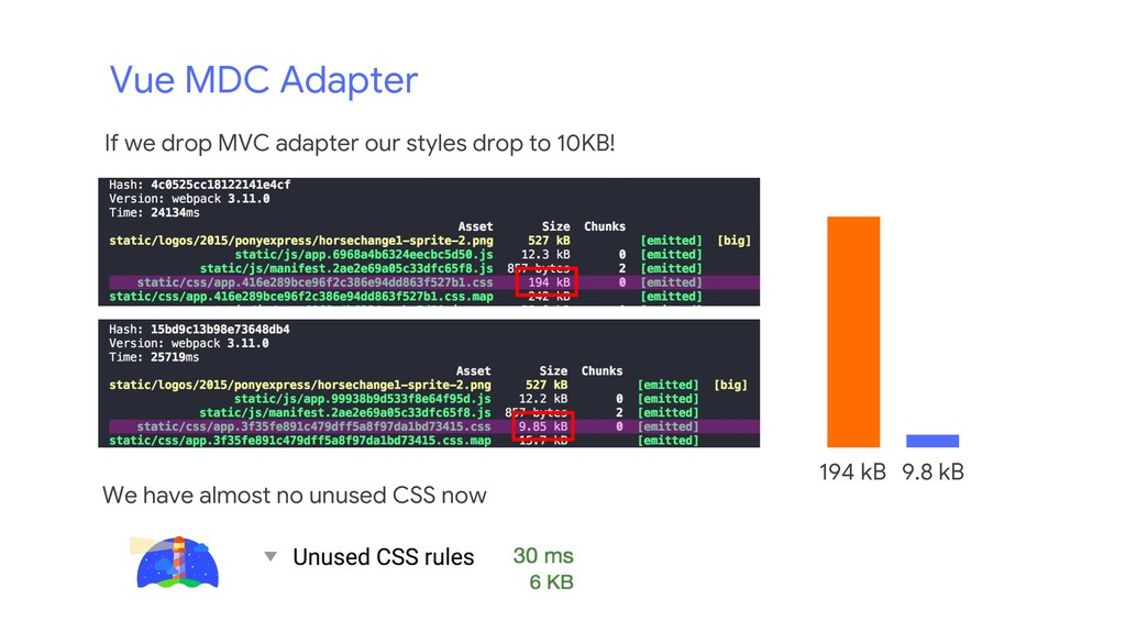 If we drop MVC adapter our styles drop to 10KB!...