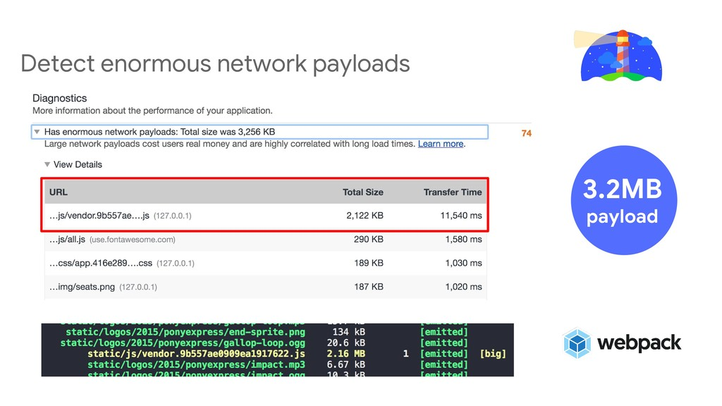 Detect enormous network payloads 3.2MB payload