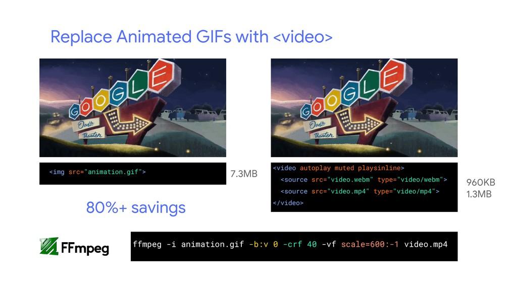 """<img src=""""animation.gif""""> 7.3MB 960KB 1.3MB <vi..."""